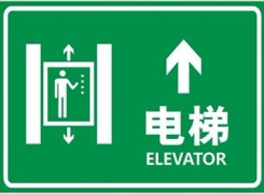 你们楼的电梯够用吗?买房千万别忽视梯户比